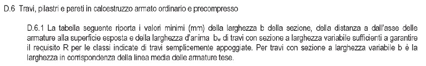 tab.D 6 allegata al D.M. 16/02/2007 - cert.rei travi C.A. tabellare