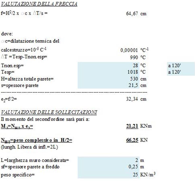 valutazione freccia - REI120