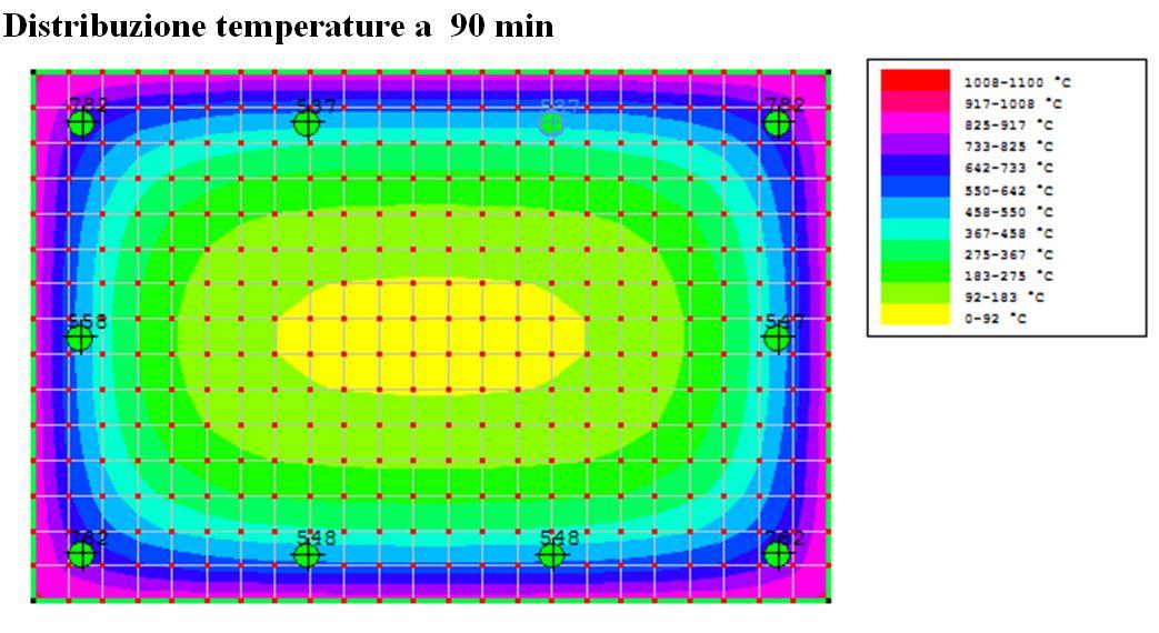 mappatura termica pilastri rei 90