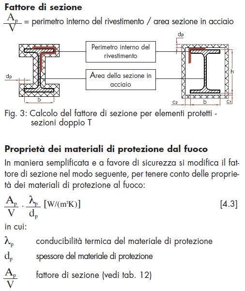 nomogramma fattore di sezione elementi protetti